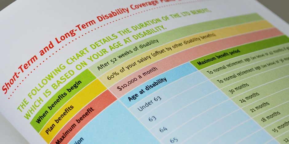 Medical Plan Benefits Chart 2